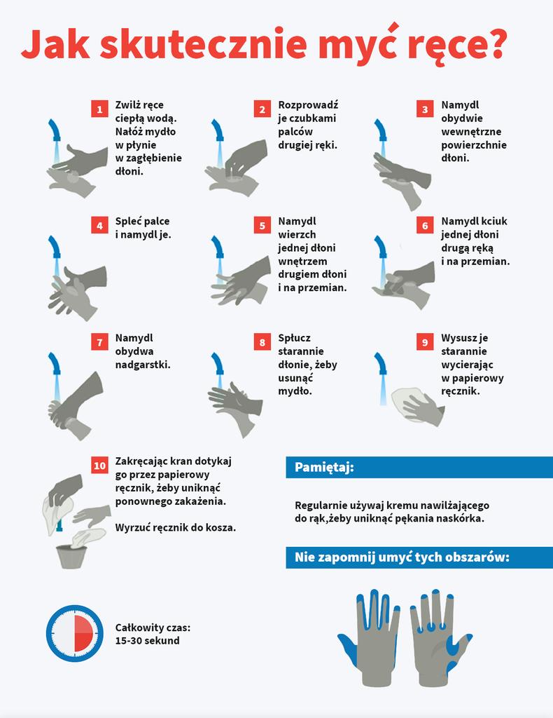 Grafika prezentująca poprawne mycie rąk.