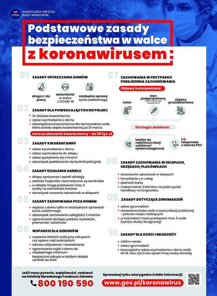Plakat informujący o podstawowych zasadach bezpieczeństwa w walce z koronawirusem.