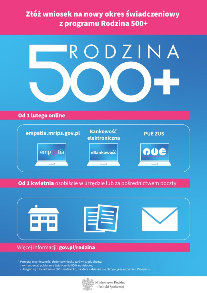 Plakat Ministerstwa Rodziny i Polityki Społecznej promujący program 500+