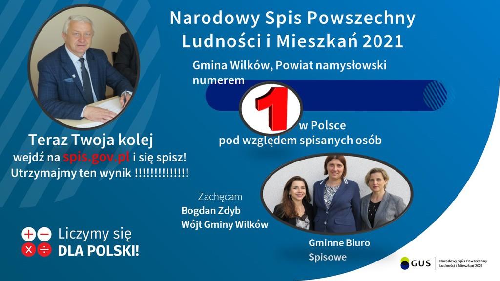 Plakat promujący Narodowy Spis Powszechny Ludności i Mieszkań 2021 z udziałem Pana Wójta Bogdana Zdyba oraz Gminnego Biura Spisowego. Jesteśmy nr 1 w Polsce