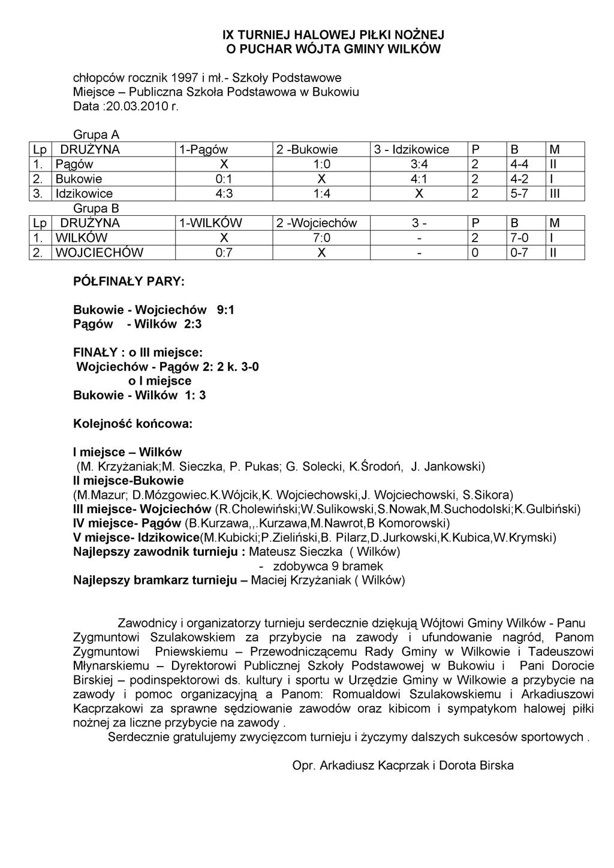 KOMUNIKAT  Z ZAWODÓW-turniej wójta IX_p02.jpeg