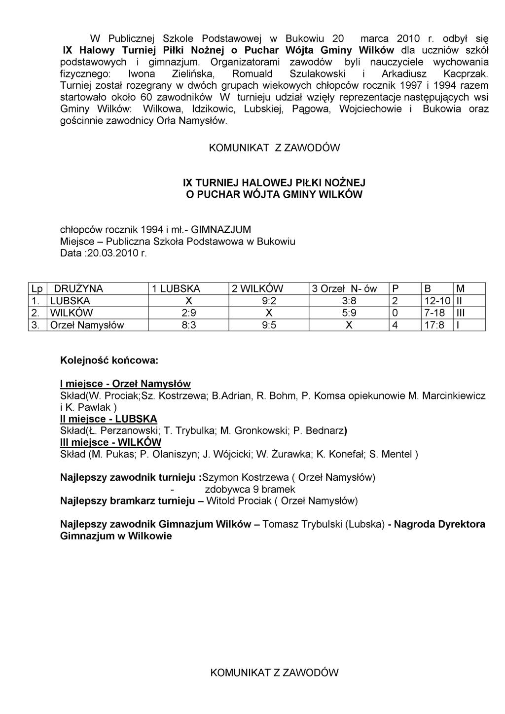 KOMUNIKAT  Z ZAWODÓW-turniej wójta IX_p01.jpeg